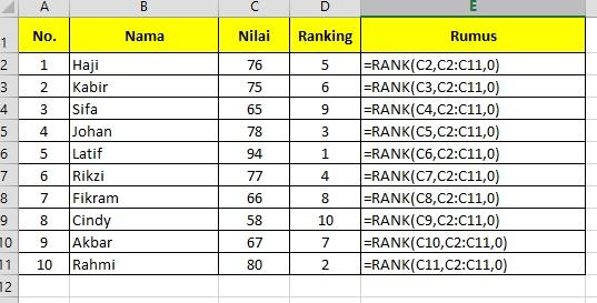 Rumus Ranking Kelas Excel