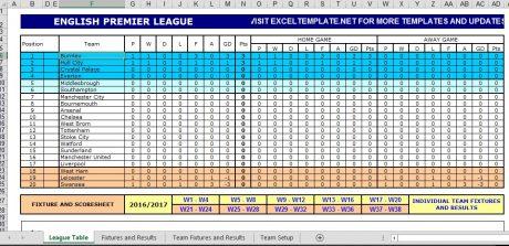 Gambar Klasemen Liga Inggris Excel