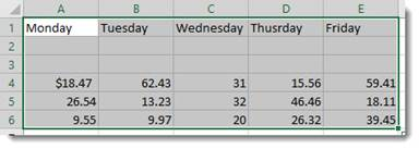 Cara Membuat Chart - Buat data berikut ini