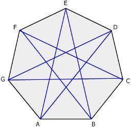 Diagonal Segi tujuh