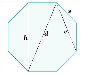Gambar segi delapan