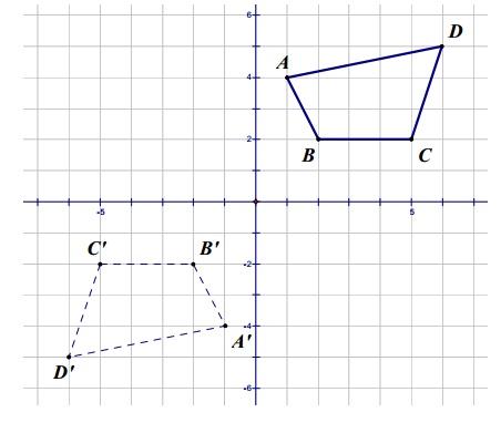 Contoh Soal Transformasi Geometri 2