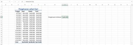 Figure 3 Fungsi MAX untuk menghitung pengeluaran terbesar