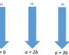 Menentukan suku ke-n barisan aritmetika