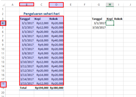Figure 4 Rentang tabel data