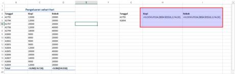 Figure 7 Formula kita masukkan ke Excel